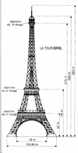 http://vietsciences.free.fr/inventions/images/eiffel.jpg